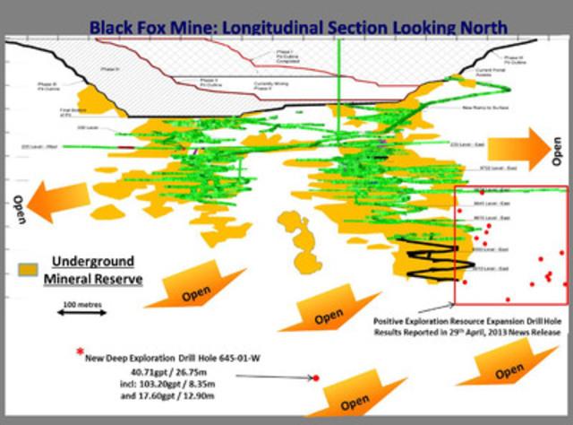 Appendix 1: Black Fox longitudinal section (CNW Group/Brigus Gold Corp.)