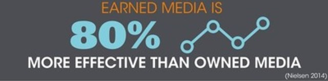 Why is earned media important? (CNW Group/CNW Group Ltd.)