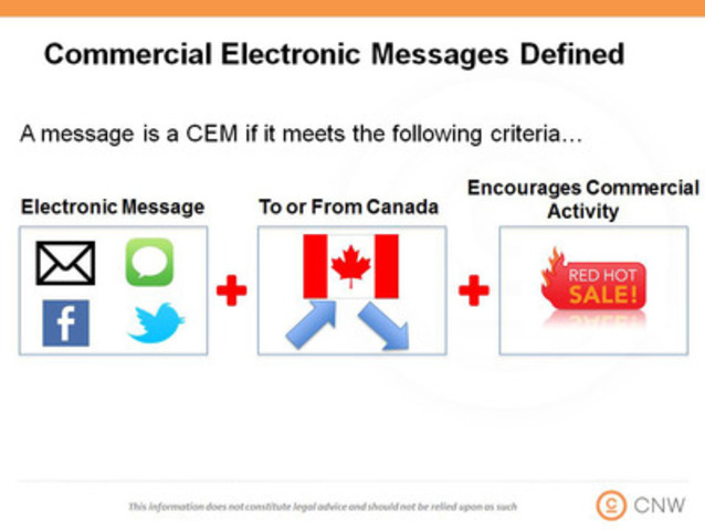 How CASL defines a commercial electronic message (CEM) (CNW Group/CNW Group Ltd.)