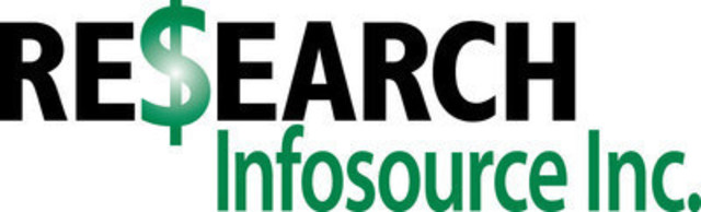 Research Infosource Inc. (CNW Group/Research Infosource Inc.)