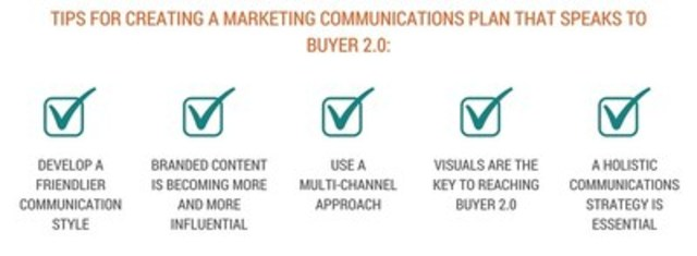 Five Tips to Reach Buyer 2.0 with Your Communications Plan (CNW Group/CNW Group Ltd.)