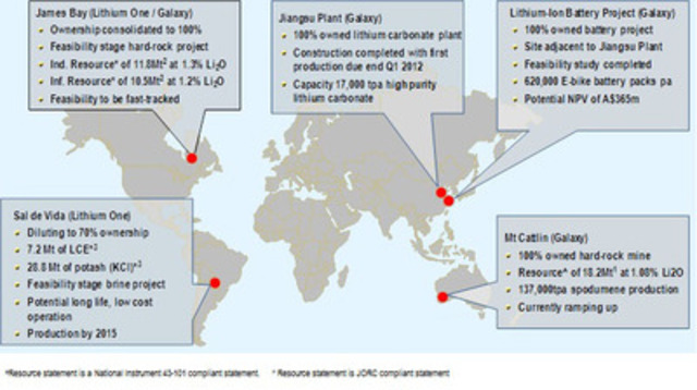 A Global Lithium Company (CNW Group/Galaxy Resources Limited)