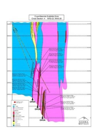 Figure 7 – Cross Section 4 (CNW Group/Sierra Metals Inc.)