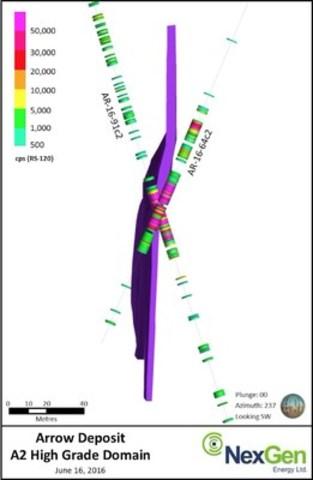 Figure 2: Three Dimensional View of the Arrow Deposit High-Grade Domain (CNW Group/NexGen Energy Ltd.)