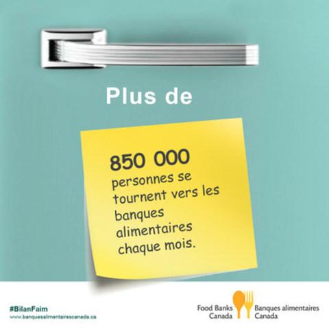 Selon le rapport Bilan-Faim 2015, 852 137 personnes - dont 305 366 sont des enfants - ont eu accès à une banque alimentaire en mars de cette année. (Groupe CNW/Banques alimentaires Canada)