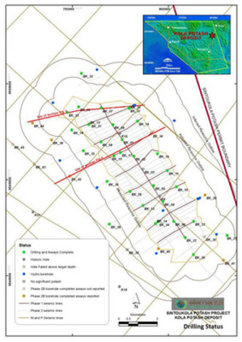 Figure 2: Kola plan showing Phase 2B boreholes. (CNW Group/Elemental Minerals Limited)