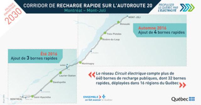Corridor de recharge rapide sur l'autoroute 20 (Groupe CNW/Cabinet du premier ministre)
