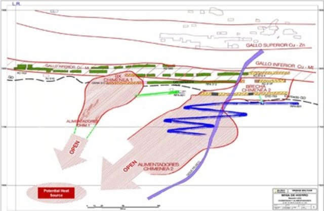 Figure 5 – Bolivar, El Gallo Zone at Depth (CNW Group/Sierra Metals Inc.)