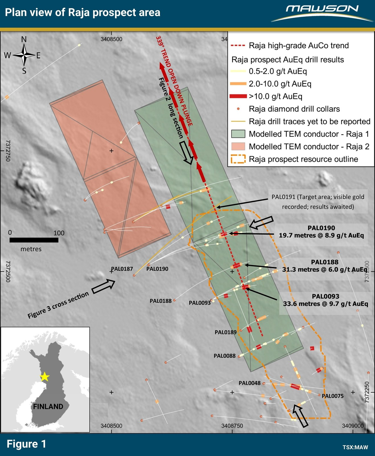 Figure 1: Plan of Raja prospect area indicating drill results, the outline of 43-101 resource, modelled ground TEM plates over a Lidar background. Note also the trend of the high-grade Au-Co trend of 339 degrees. For more detailed location information, refer to press release of April 23, 2019.