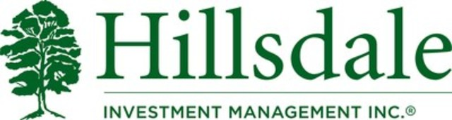 Hillsdale Investment Management (CNW Group/Hillsdale Investment Management Inc.)