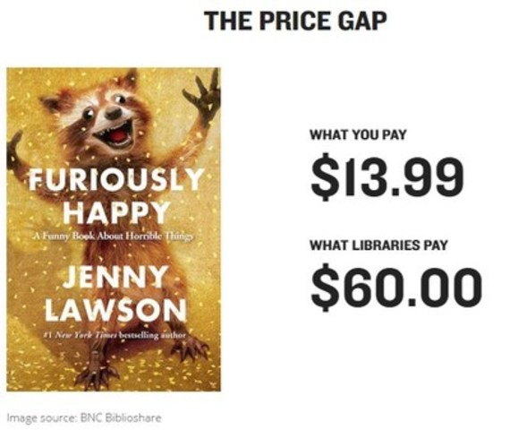 Furiously Happy by Jenny Lawson (CNW Group/Canadian Public Libraries for Fair Ebook Pricing)