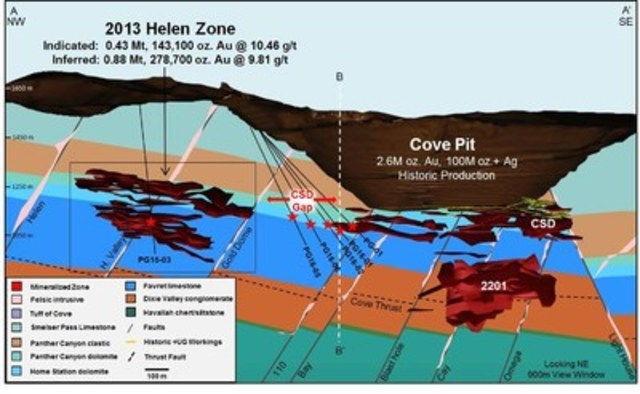 Figure 1: Schematic longitudinal section of the Cove Au/Ag deposits (CNW Group/Premier Gold Mines Limited)