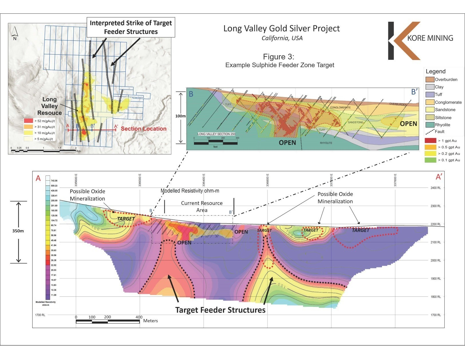 FIGURE 3: LONG VALLEY - SULPHIDE EXPLORATION POTENTIAL (CNW Group/Kore Mining)