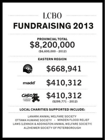 LCBO FUNDRAISING 2013 EASTERN REGION (CNW Group/LCBO)
