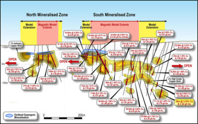 Figure 2. - Schematic long section showing isotropic copper grade shells, location of significant intercepts with intercepts highlighted in this release. (CNW Group/RTG Mining Inc.)