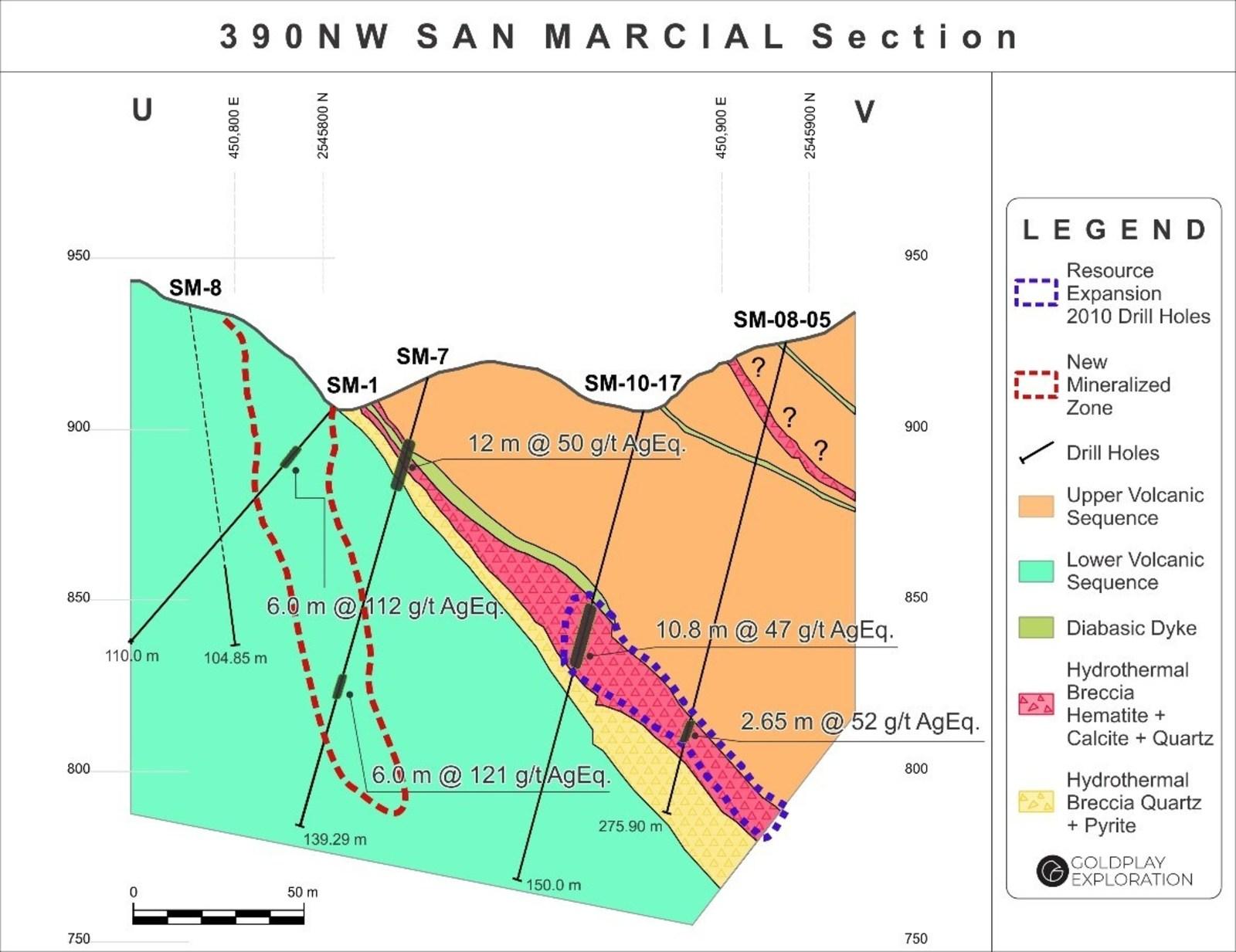 Figure 6: San Marcial Cross Section U-V