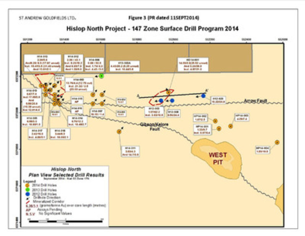 Figure 3 - Hislop North Project 2014 Surface Drilling - Plan View (CNW Group/St Andrew Goldfields Ltd.)