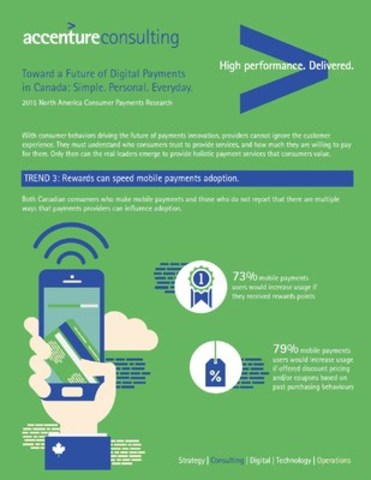 Toward a Future of Digital Payments in Canada: Simple. Personal. Everyday. (CNW Group/Accenture)