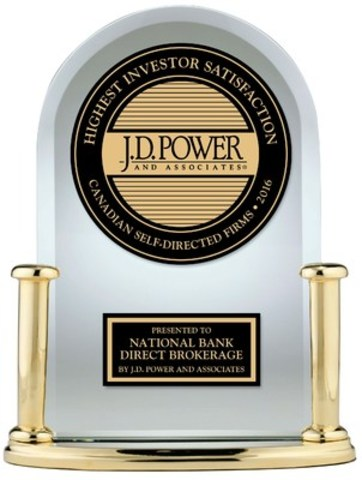 National Bank Direct Brokerage Highest in Investor Satisfaction among Self-Directed Brokerage Firms (CNW Group/National Bank of Canada)