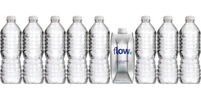 Flow?s package has the lowest carbon footprint in the industry and is PET and BPA free. Flow packets are 3-5% package and 95-7% content - thinner than an eggshell. (CNW Group/Flow)