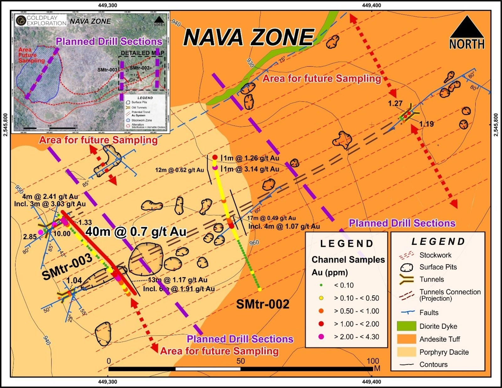 Figure 3 - Location Planned Drill Sections – Nava Target