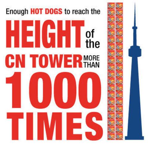 Infographie de Toronto (Groupe CNW/Les Aliments Maple Leaf Inc.)