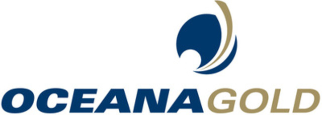 OceanaGold Corporation (CNW Group/OceanaGold Corporation)