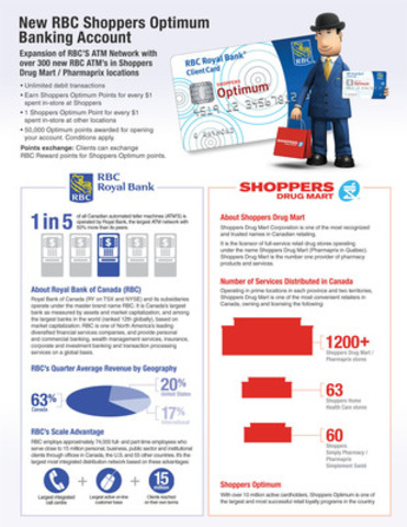RBC and Shoppers Drug Mart Launch Innovative National Program. (CNW Group/RBC)