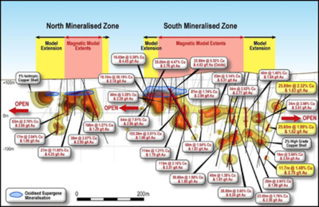 Figure 2. Schematic long section showing isotropic copper grade shells, location of significant intercepts with intercepts highlighted in this release. (CNW Group/RTG Mining Inc.)