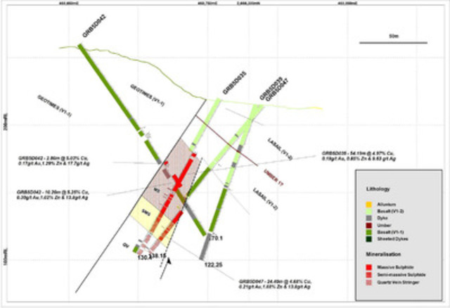FIGURE 3- Mahab 4, Section 4 with drill holes, geological interpretation and mineralised intervals. (CNW Group/Gentor Resources Inc.)