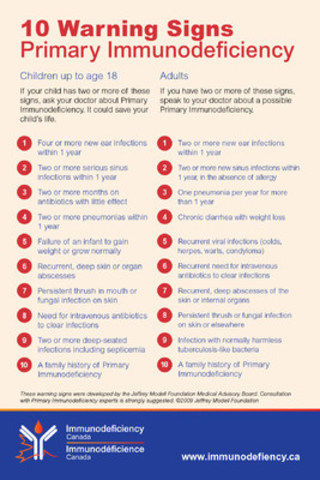 10 Warning Signs of Primary Immunodeficiency (CNW Group/Immunodeficiency Canada)