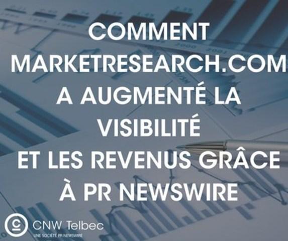 Comment MarketResearch.com a augmenté la visibilité et les revenus grâce à PR Newswire (Groupe CNW/Groupe CNW Ltée)