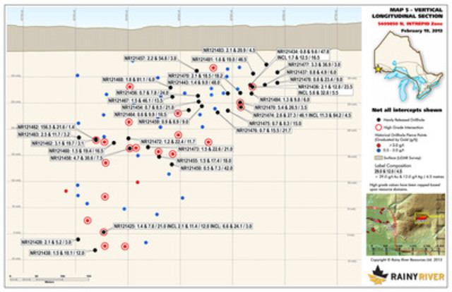 Vertical Longitudinal Section (CNW Group/Rainy River Resources)