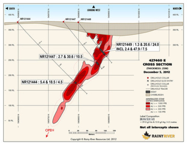 Map 3 - 427460 E Cross Section (CNW Group/Rainy River Resources)