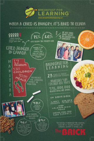 When a child is hungry, it's hard to learn (CNW Group/Breakfast for Learning)