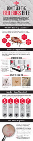 Don't Let the Bed Bugs Bite this Holiday Season (CNW Group/Orkin Canada)