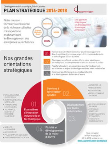 Développement économique Saint-Laurent - Plan stratégique 2016-2018 (Groupe CNW/Ville de Montréal - Arrondissement de Saint-Laurent)