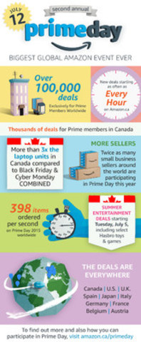 """""""The second annual Prime Day is on July 12 and will be the biggest Amazon event ever (CNW Group/Amazon)"""
