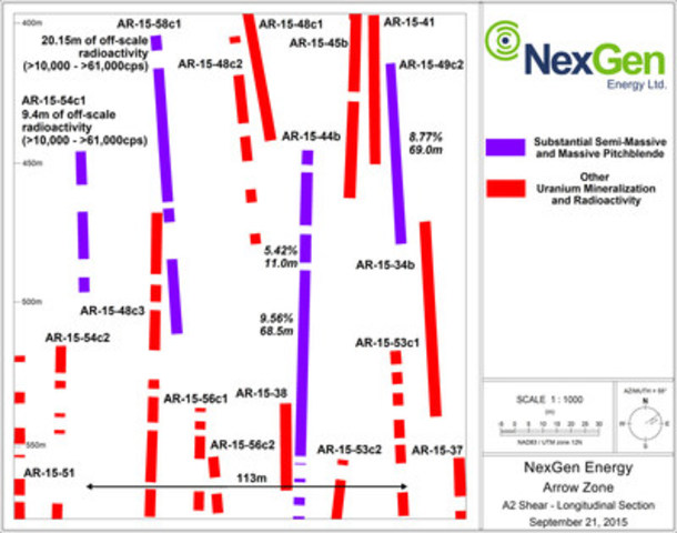 Figure 3: A2 Mineralized Shear Long Section Zoom In (CNW Group/NexGen Energy Ltd.)