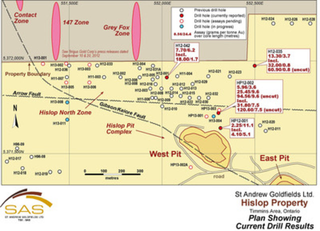 Figure 1: PlanView_HislopNorth (CNW Group/St Andrew Goldfields Ltd.)