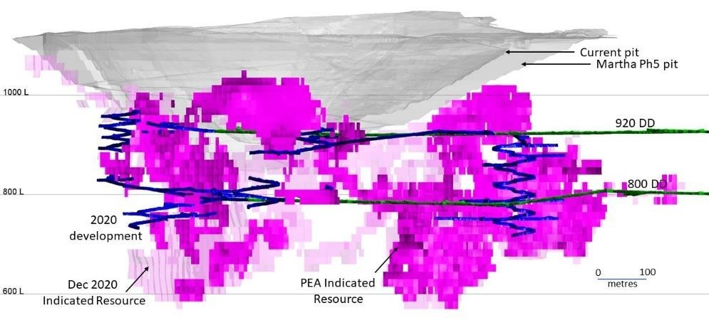 Figure 1 – Long sectional view showing Martha open pit and Martha underground and the area of additional resource conversion between the earlier Martha Underground PEA Indicated Resource and the expanded December 2020 Indicated Resource. (CNW Group/OceanaGold Corporation)