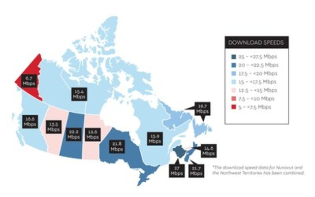 Canadian Internet speeds by province (CNW Group/Canadian Internet Registration Authority (CIRA))