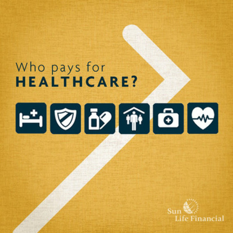 9 out of 10 Canadians believe they are fully covered for all costs associated with hospital stays (CNW Group/Sun Life Financial Canada)