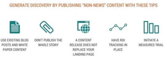Tips for Content Release Discovery (CNW Group/CNW Group Ltd.)