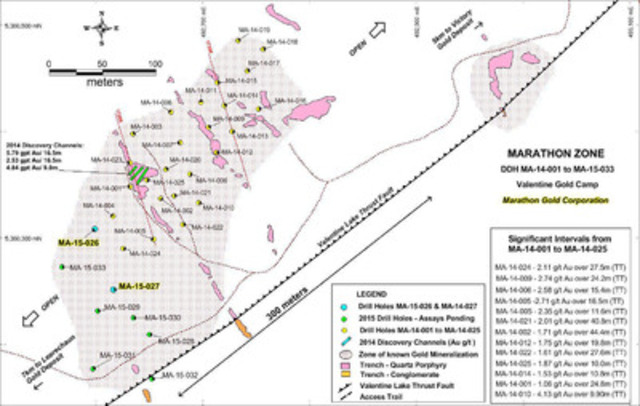 Figure 1: Location map showing the location of the DDH's MA-15-026 and MA-15-027, previously released DDH's MA-14-001 to MA-14-025, and DDH's MA-15-028 to MA-15-033 with assays pending, Marathon Zone, Valentine Gold Camp. (CNW Group/Marathon Gold Corporation)