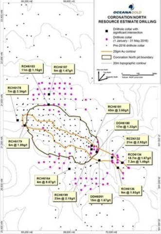Figure 8 – Coronation North drill holes (plan view) (CNW Group/OceanaGold Corporation)