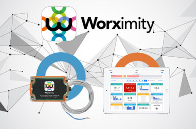 Worximity with a new financing agreement to speed up the growth of their smart factory technologies. (CNW Group/Worximity Technology Inc.)