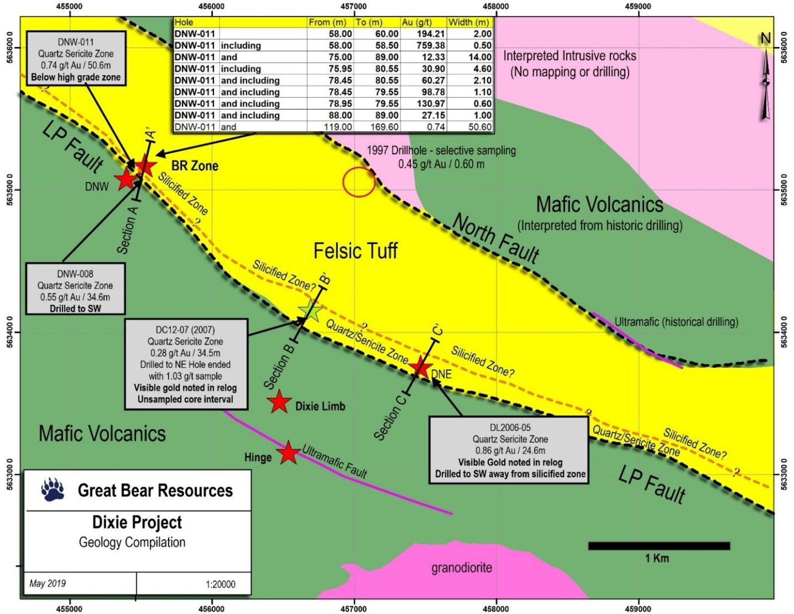 Figure 3: Close-in view of the LP Fault and Bear-Rimini discovery, showing highlighted drill holes completed across 2.5 kilometres of strike length into the Quartz-Sericite zone.  The adjacent Silicified Zone which hosts high-grade gold in DNW-011 is shown extrapolated along strike. A – A' marks the location of the cross section in Figure 4.