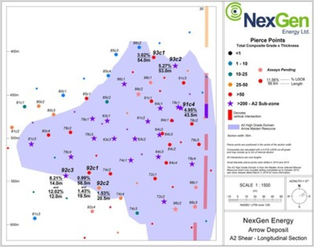 Figure 2: A2 Mineralized Long Section (close-up) (CNW Group/NexGen Energy Ltd.)