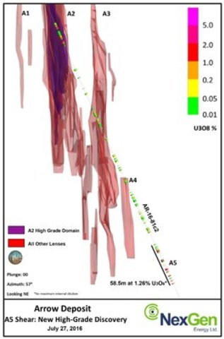 Figure 1: Three-Dimensional View of the A5 Shear Location (CNW Group/NexGen Energy Ltd.)
